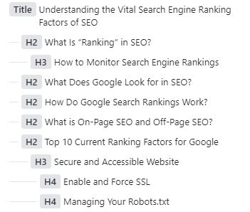 Example Heading Layout From This Post - Vital Search Engine Ranking Factors